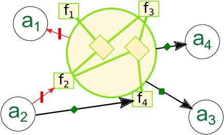 PDF] Blockchain: A Graph Primer - Semantic Scholar