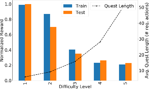 Figure 4 for Playing by the Book: Towards Agent-based Narrative Understanding through Role-playing and Simulation
