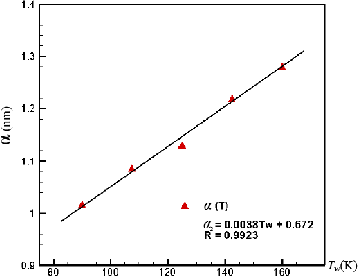 Phd thesis molecular dynamics