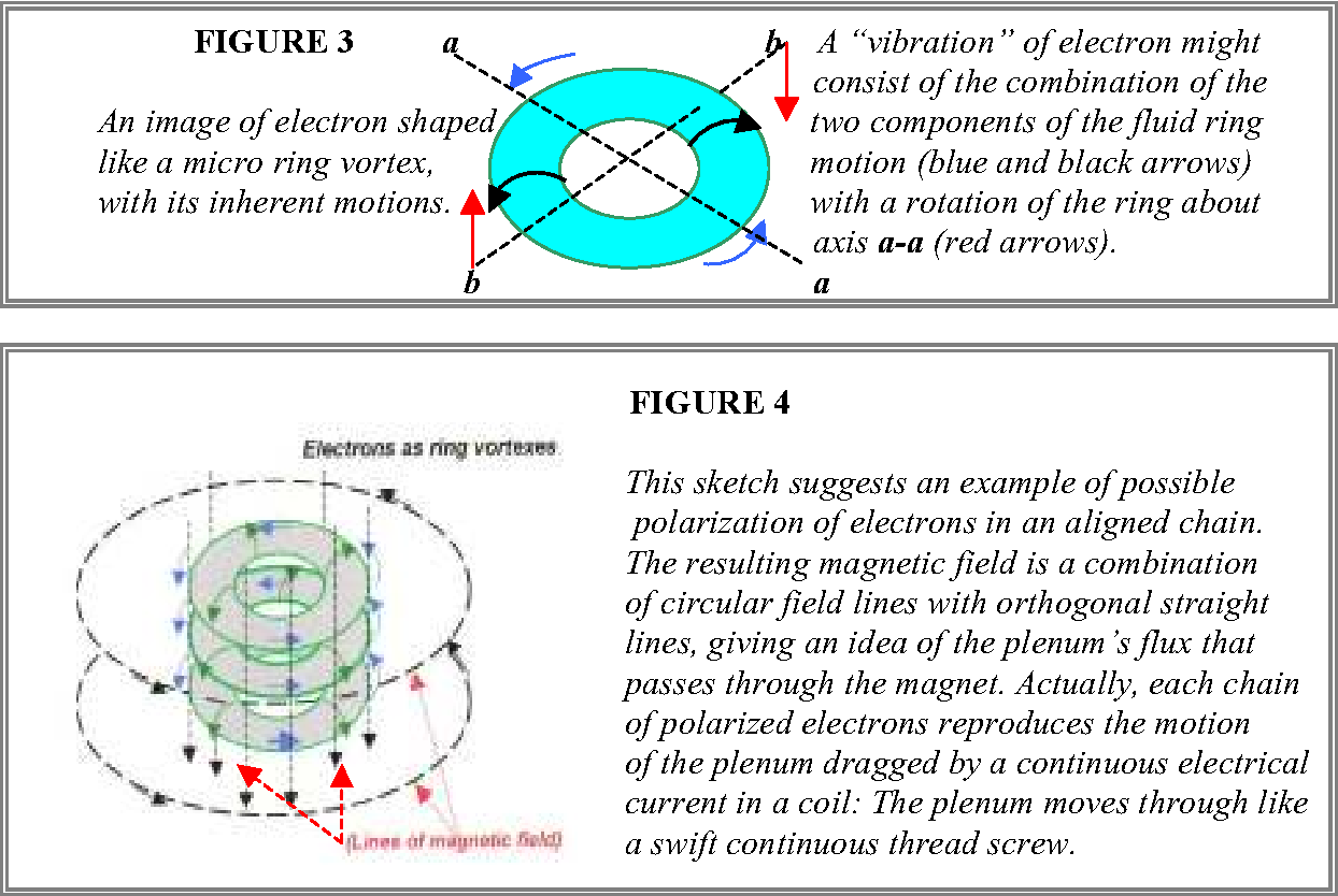 A FEW NOTES ABOUT GYROSCOPES AND ANTIGRAVITY - Semantic Scholar