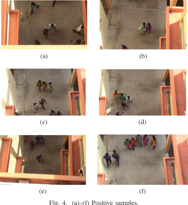 Realization of multiple human head detection and direction movement