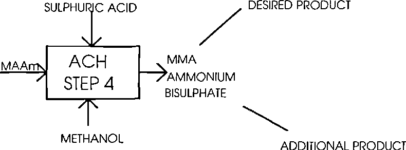 Figure 6.2 - example reaction step