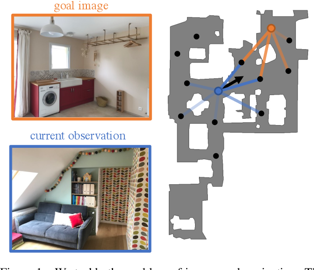 Figure 1 for Memory-Augmented Reinforcement Learning for Image-Goal Navigation
