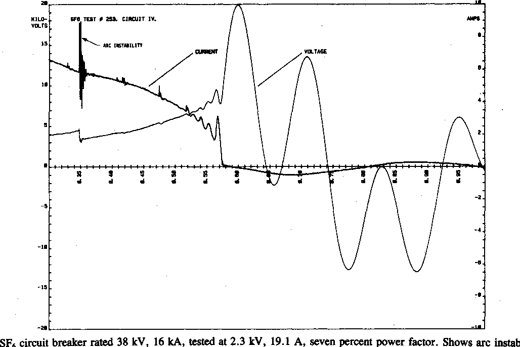 Figure 6 from A Comparison of Vacuum and SF6 Technologies at