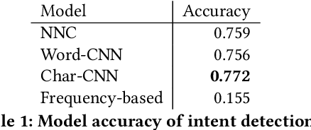 Figure 2 for OCC: A Smart Reply System for Efficient In-App Communications