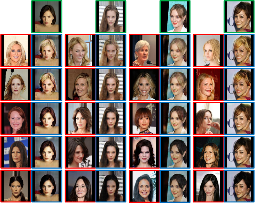 Figure 3 for Unsupervised Visual Attribute Transfer with Reconfigurable Generative Adversarial Networks