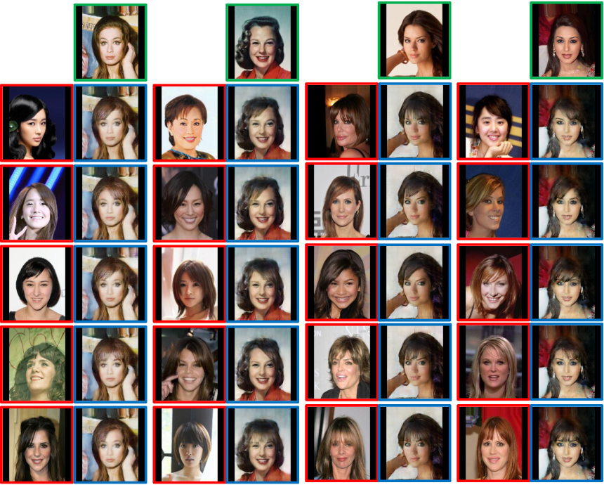 Figure 4 for Unsupervised Visual Attribute Transfer with Reconfigurable Generative Adversarial Networks