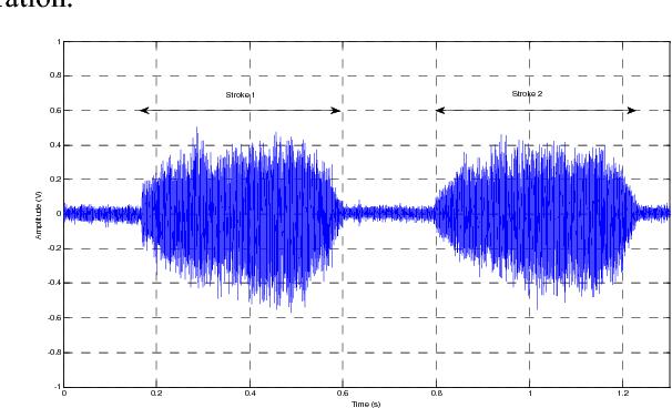 Figure 4. Audio data of burr-bone contact.