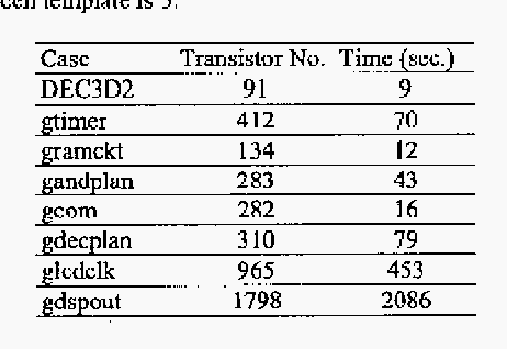 TABLE 2. Total execution time of multiple-row transistor placement system for different cases, where the number of rows specified in the cell template is 5.