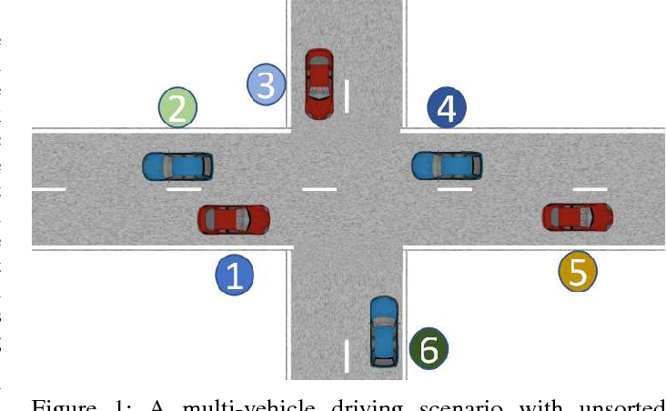Figure 1 for Extraction of V2V Encountering Scenarios from Naturalistic Driving Database