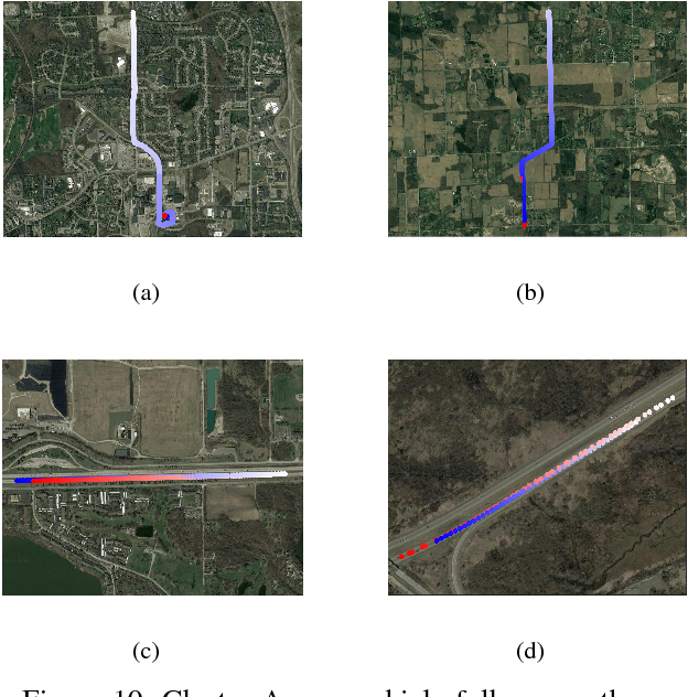 Figure 2 for Extraction of V2V Encountering Scenarios from Naturalistic Driving Database