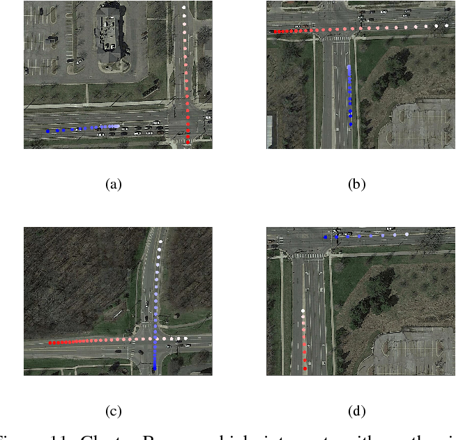 Figure 3 for Extraction of V2V Encountering Scenarios from Naturalistic Driving Database