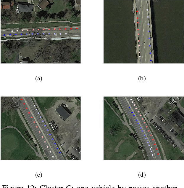 Figure 4 for Extraction of V2V Encountering Scenarios from Naturalistic Driving Database
