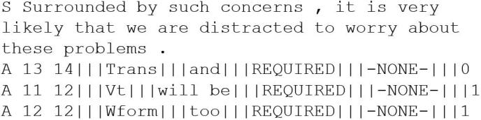 Figure 4 for A Comprehensive Survey of Grammar Error Correction