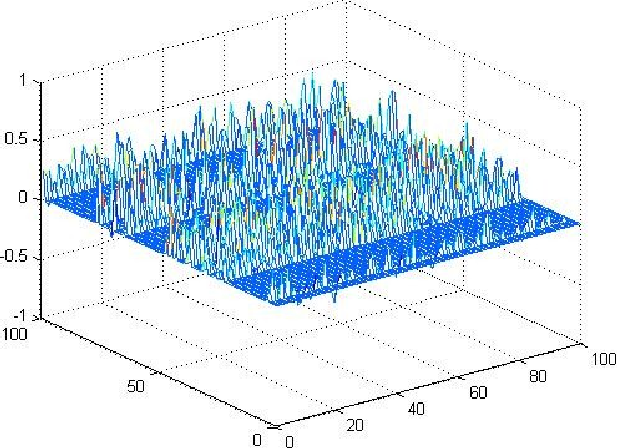 Figure 1 for Using Empirical Covariance Matrix in Enhancing Prediction Accuracy of Linear Models with Missing Information