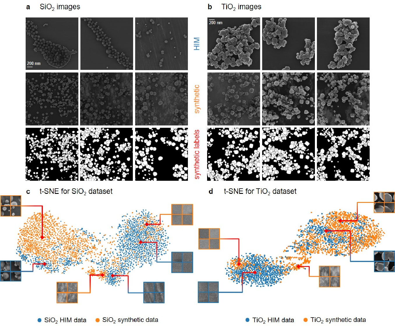 Figure 2 for Synthetic Image Rendering Solves Annotation Problem in Deep Learning Nanoparticle Segmentation