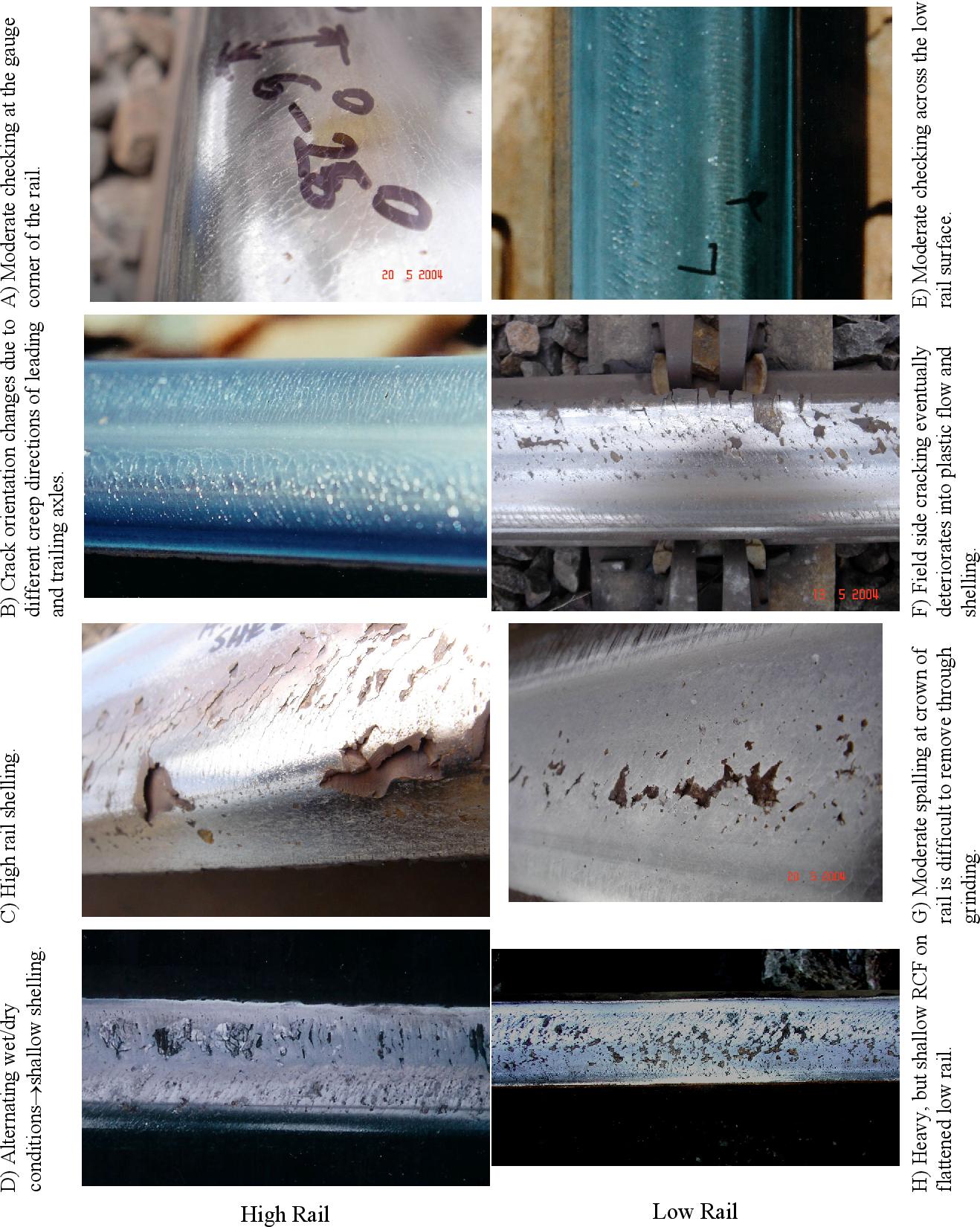 PDF] Kalousek 1 Control of Rolling Contact Fatigue of Rails
