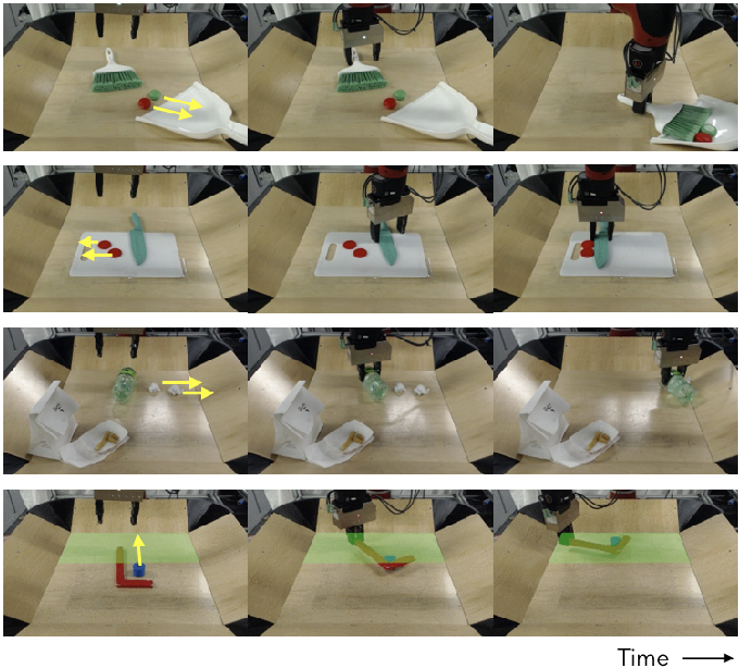 Figure 1 for Improvisation through Physical Understanding: Using Novel Objects as Tools with Visual Foresight