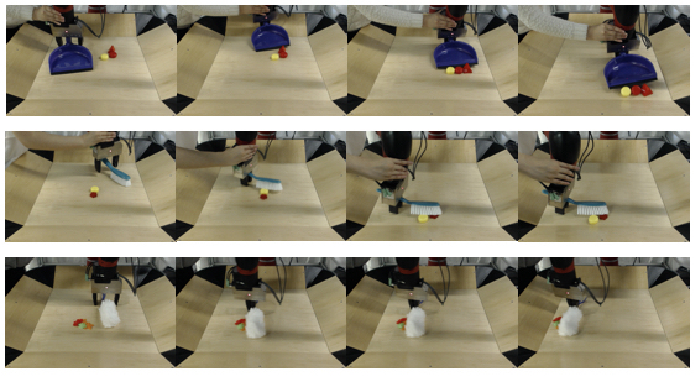 Figure 4 for Improvisation through Physical Understanding: Using Novel Objects as Tools with Visual Foresight