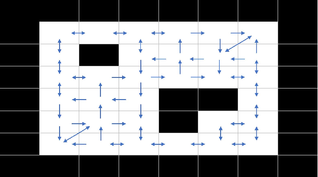 Figure 1 for Automatic Algorithm Selection In Multi-agent Pathfinding