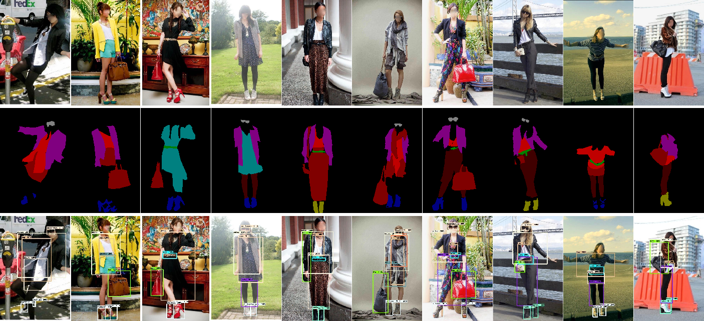 Figure 2 for ModaNet: A Large-Scale Street Fashion Dataset with Polygon Annotations