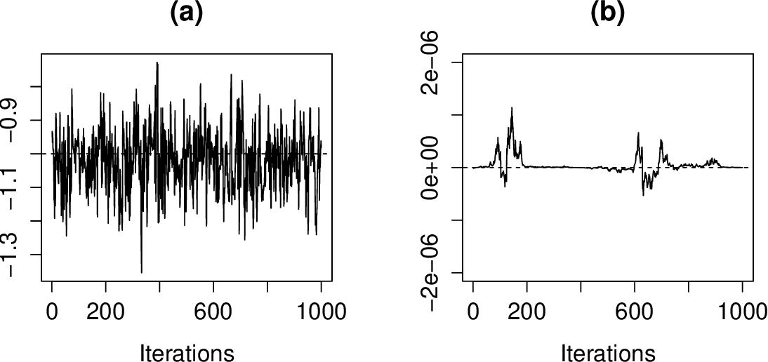 Figure 3 for Minimax Optimal Bayesian Aggregation