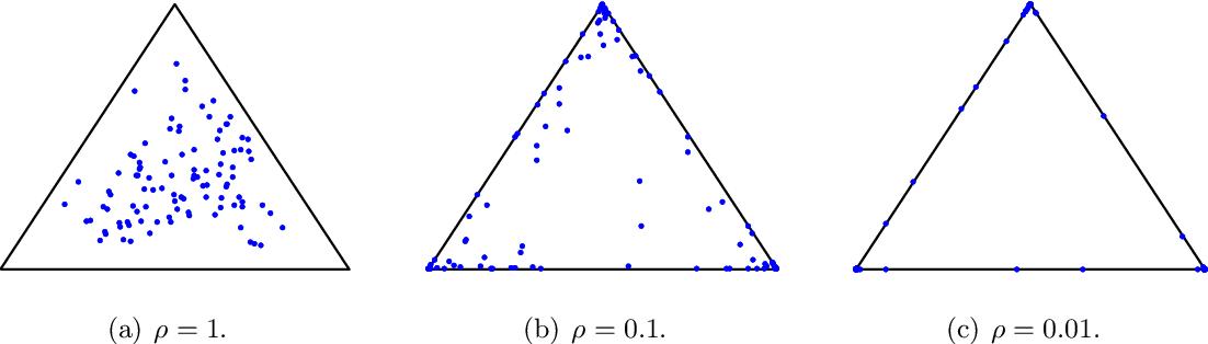 Figure 1 for Minimax Optimal Bayesian Aggregation