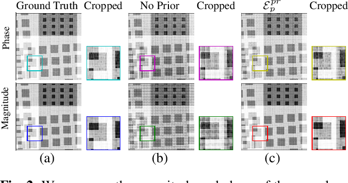 Figure 2 for Improving Acquisition Speed of X-Ray Ptychography through Spatial Undersampling and Regularization