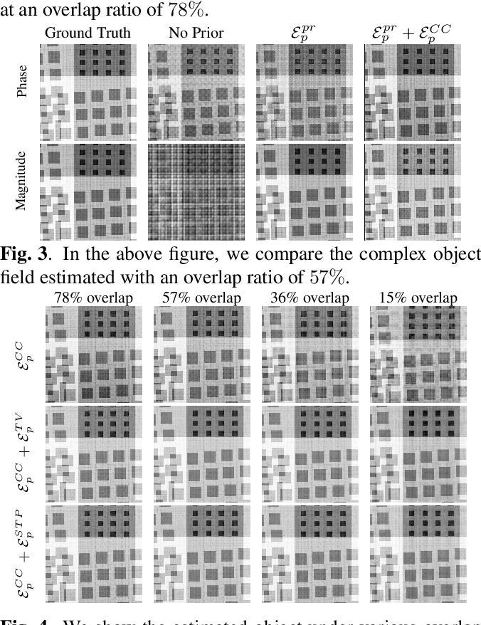Figure 3 for Improving Acquisition Speed of X-Ray Ptychography through Spatial Undersampling and Regularization