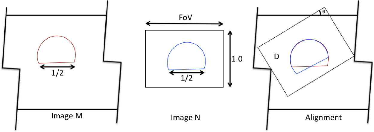 Figure 1 for Validation of Tsallis Entropy In Inter-Modality Neuroimage Registration
