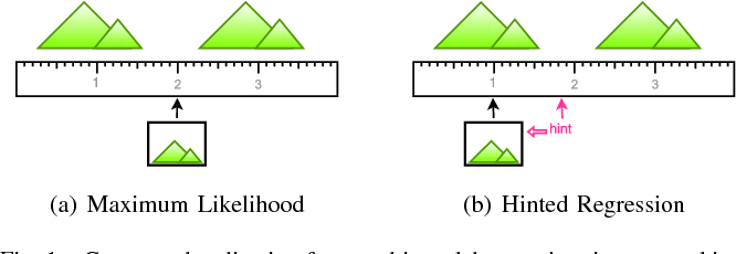 Figure 1 for Hinted Networks
