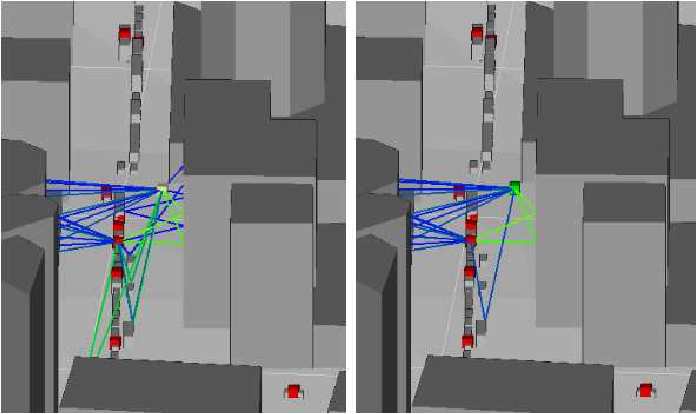 Figure 2 for 5G MIMO Data for Machine Learning: Application to Beam-Selection using Deep Learning