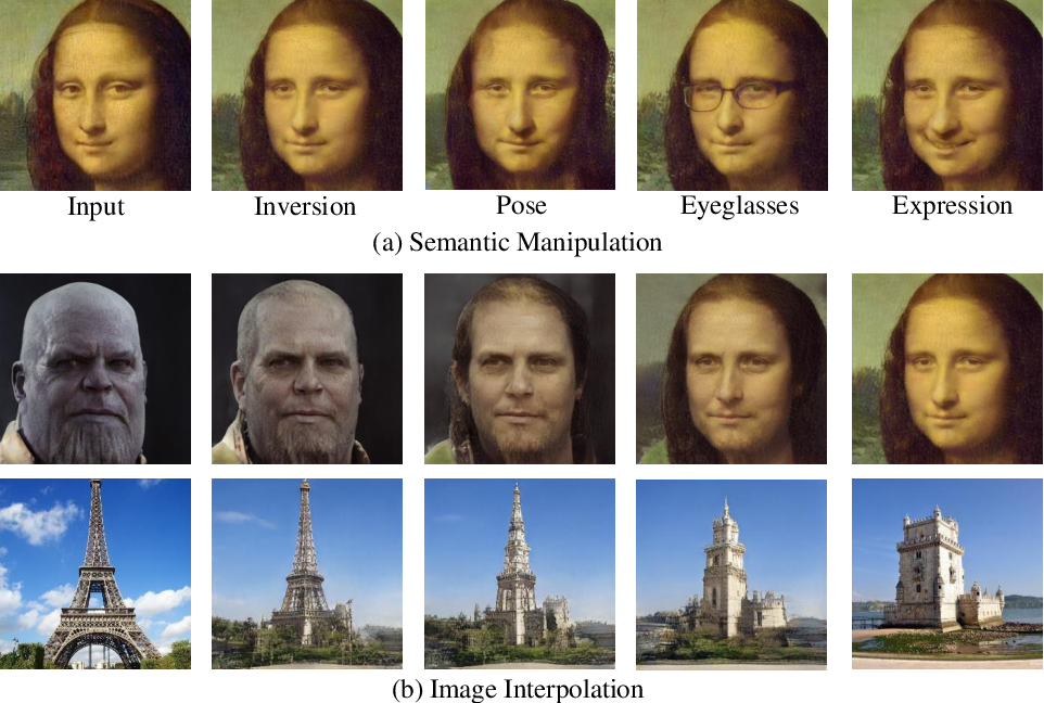 Figure 1 for In-Domain GAN Inversion for Real Image Editing