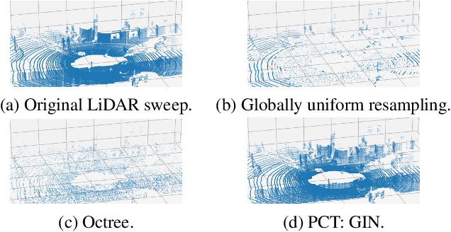 Figure 1 for Large-scale 3D point cloud representations via graph inception networks with applications to autonomous driving