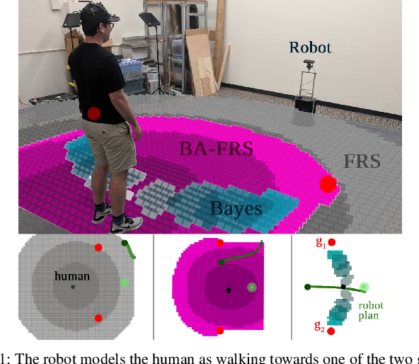 Figure 1 for A Hamilton-Jacobi Reachability-Based Framework for Predicting and Analyzing Human Motion for Safe Planning