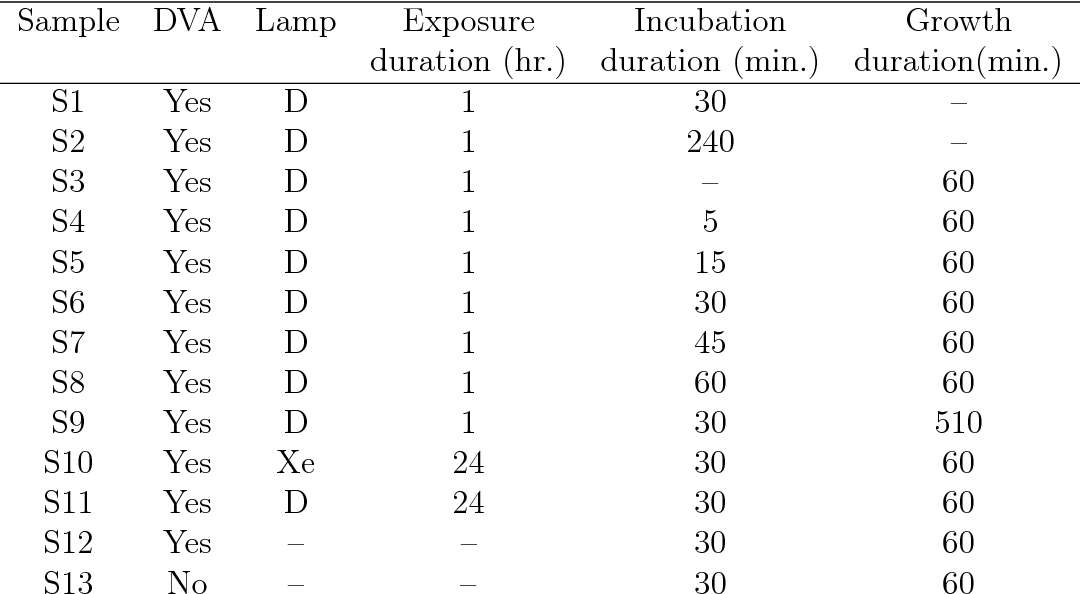 Figure 4 From Chemical Nucleation Of Diamond Films Semantic Scholar