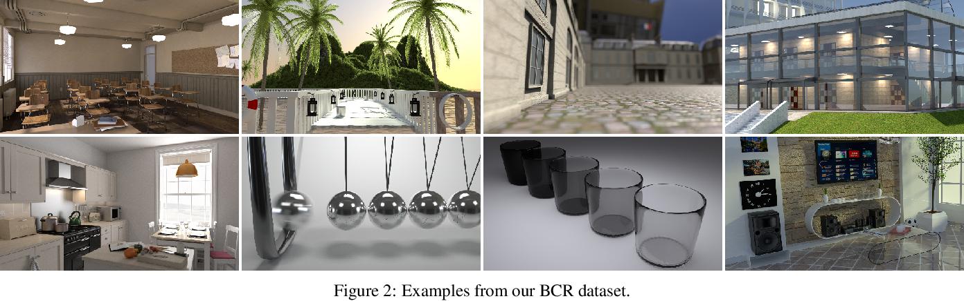 Figure 2 for Fast Monte Carlo Rendering via Multi-Resolution Sampling
