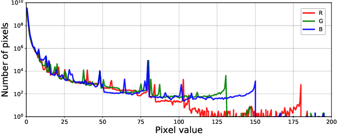 Figure 4 for Fast Monte Carlo Rendering via Multi-Resolution Sampling