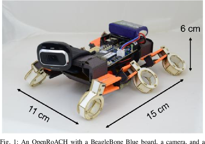 Figure 1 for OpenRoACH: A Durable Open-Source Hexapedal Platform with Onboard Robot Operating System (ROS)