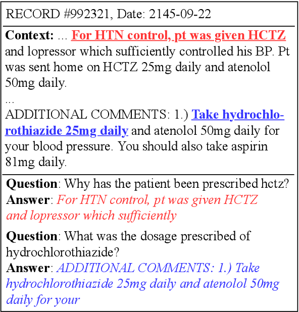 Figure 1 for Clinical Reading Comprehension: A Thorough Analysis of the emrQA Dataset