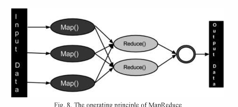 Figure 8 from Public Opinion Knowledge (POK) platform based on