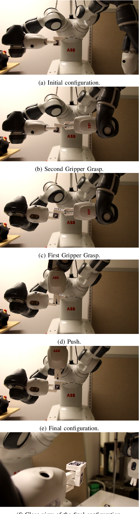 Figure 4 for Dual-Arm In-Hand Manipulation and Regrasping Using Dexterous Manipulation Graphs