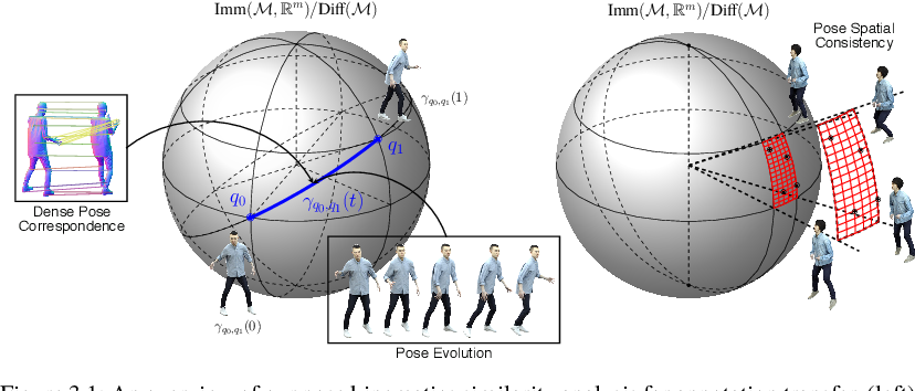 Figure 1 for Annotating Motion Primitives for Simplifying Action Search in Reinforcement Learning