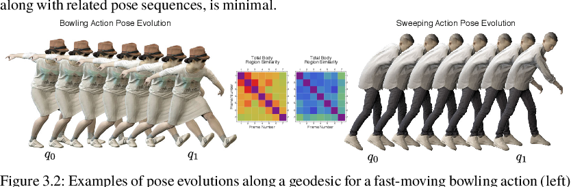 Figure 2 for Annotating Motion Primitives for Simplifying Action Search in Reinforcement Learning