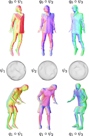 Figure 3 for Annotating Motion Primitives for Simplifying Action Search in Reinforcement Learning