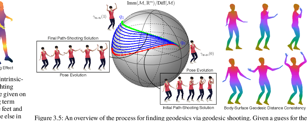 Figure 4 for Annotating Motion Primitives for Simplifying Action Search in Reinforcement Learning
