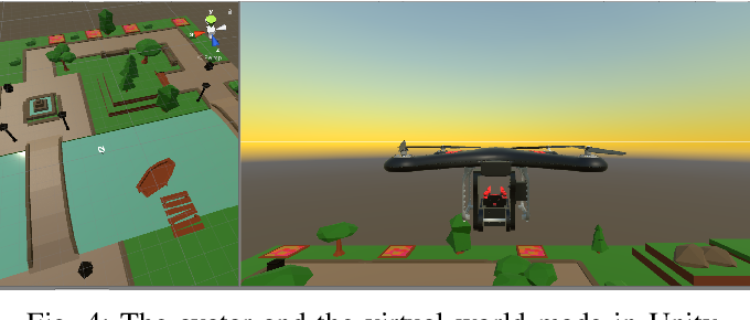 Figure 4 for Teleoperated aerial manipulator and its avatar. Part 1: Communication, system's interconnection, control, and virtual world
