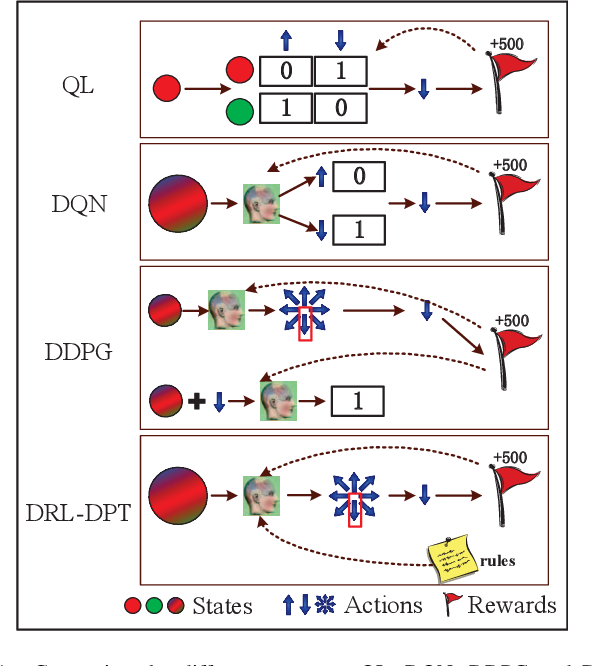 Figure 1 for Learning Deterministic Policy with Target for Power Control in Wireless Networks