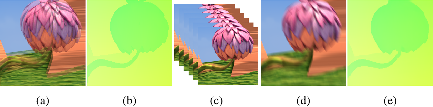 Figure 1 for Optical Flow Estimation from a Single Motion-blurred Image