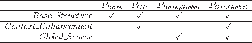 Figure 2 for Transition-based Parsing with Context Enhancement and Future Reward Reranking
